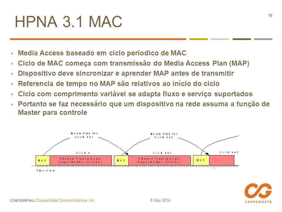 HPNA 3.1 MAC Media Access baseado em ciclo periodico de MAC