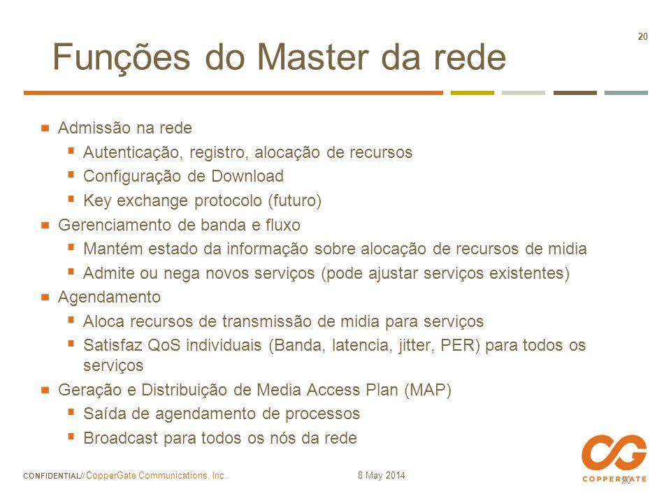 Funções do Master da rede