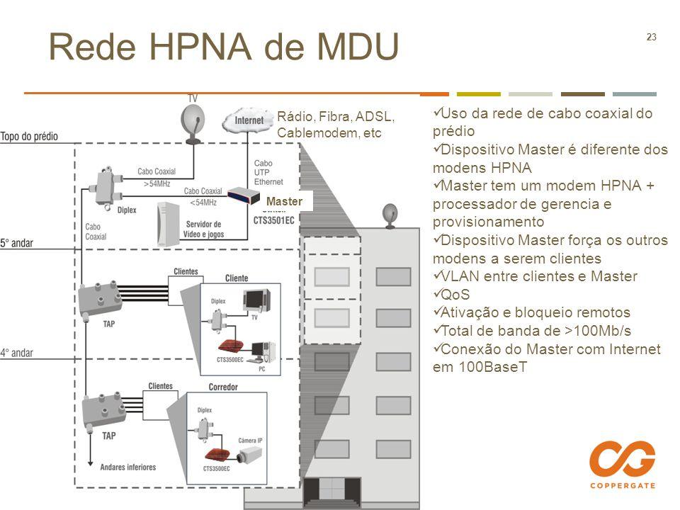 Rede HPNA de MDU Uso da rede de cabo coaxial do prédio