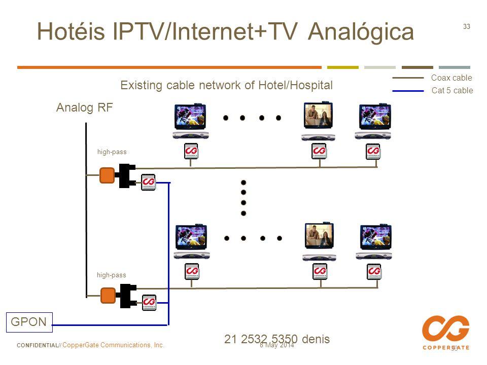 Hotéis IPTV/Internet+TV Analógica