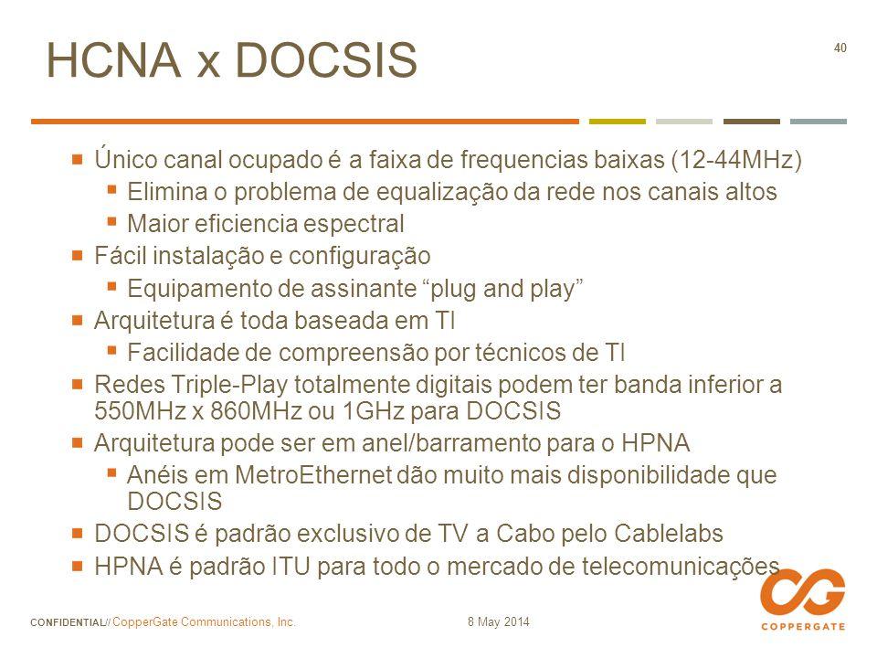 HCNA x DOCSIS Único canal ocupado é a faixa de frequencias baixas (12-44MHz) Elimina o problema de equalização da rede nos canais altos.