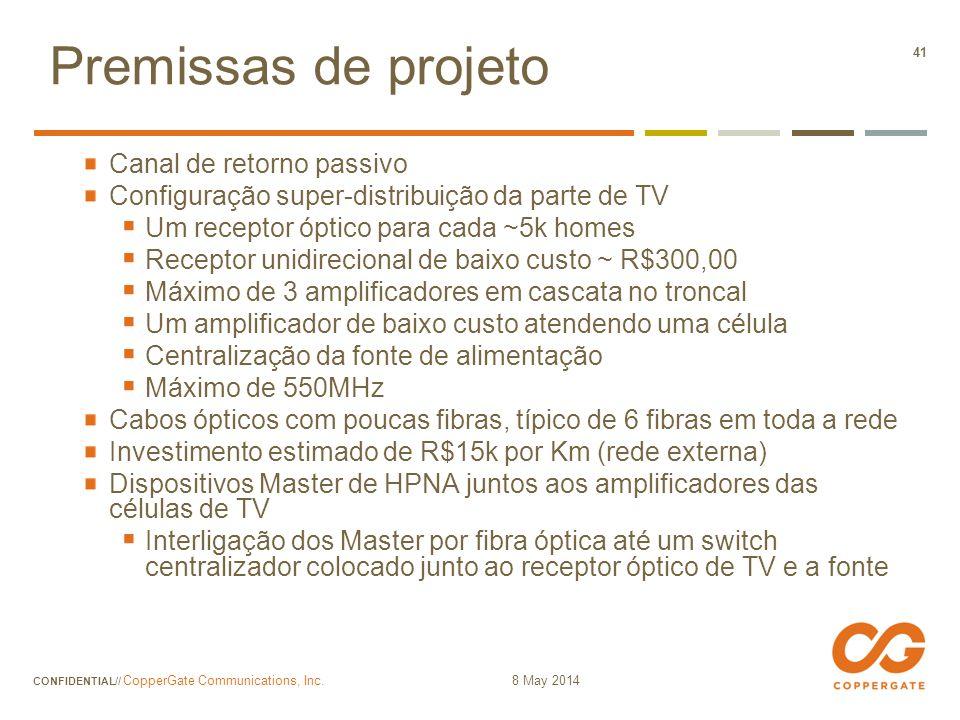 Premissas de projeto Canal de retorno passivo