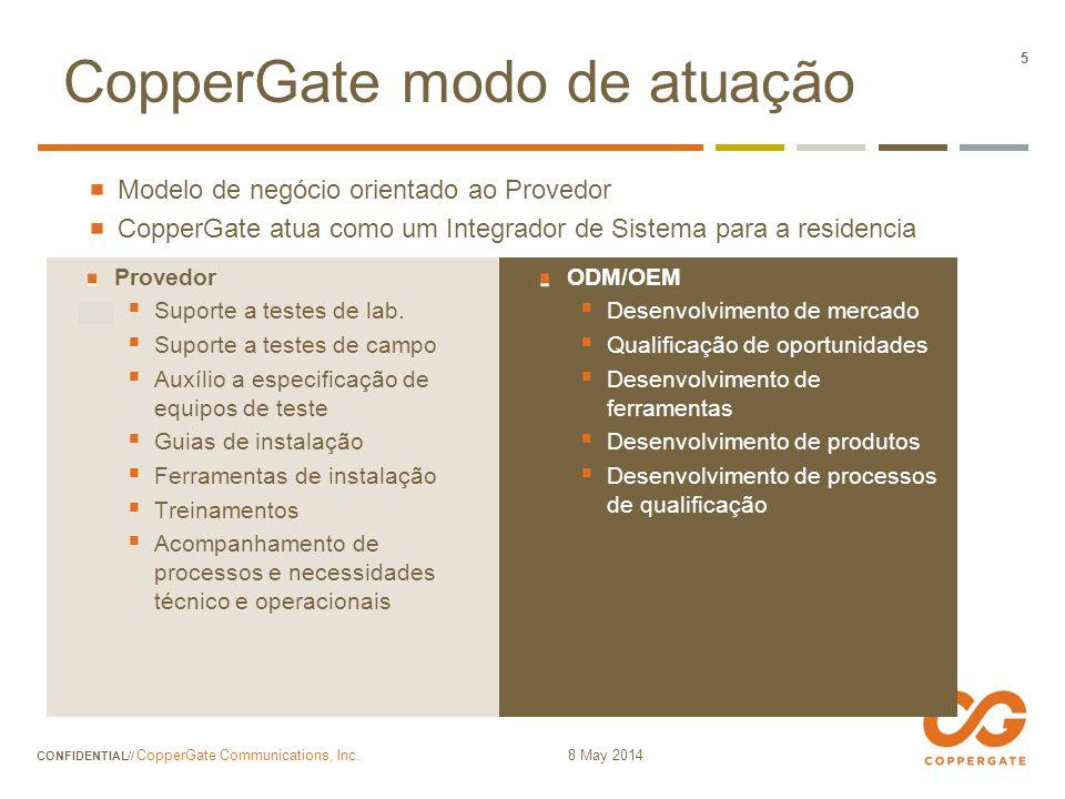 CopperGate modo de atuação