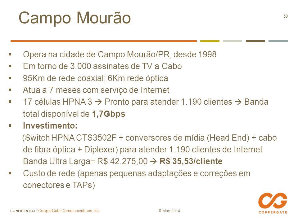 Campo Mourão Opera na cidade de Campo Mourão/PR, desde 1998