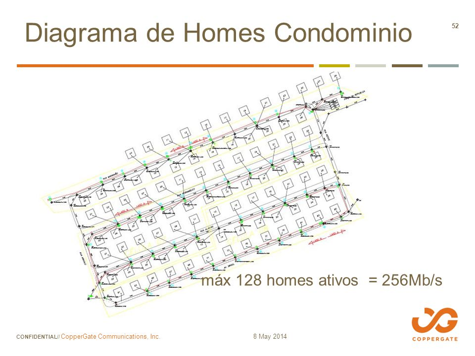 Diagrama de Homes Condominio