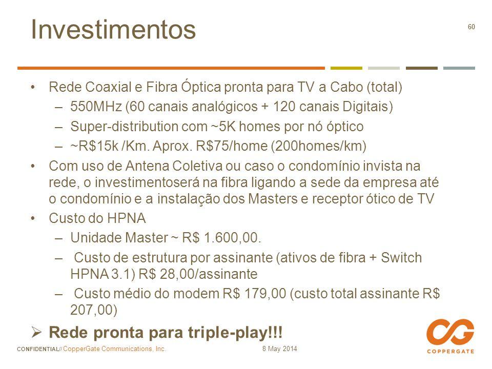 Investimentos Rede pronta para triple-play!!!