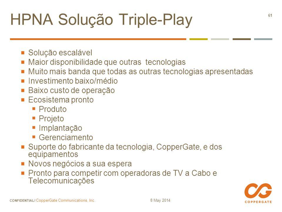HPNA Solução Triple-Play