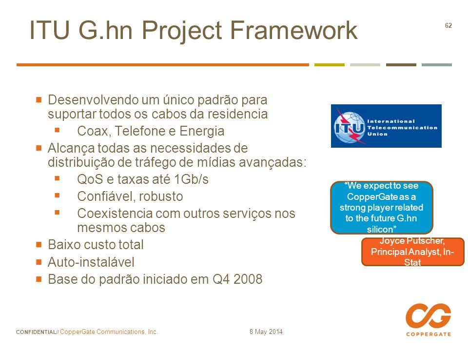 ITU G.hn Project Framework