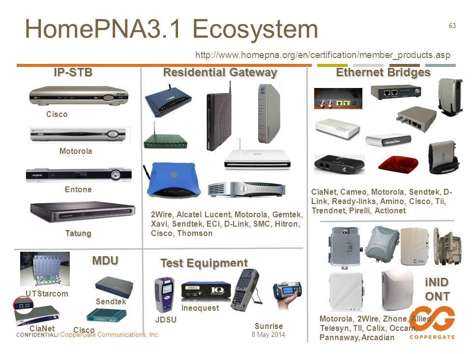 HomePNA3.1 Ecosystem IP-STB Residential Gateway Ethernet Bridges MDU