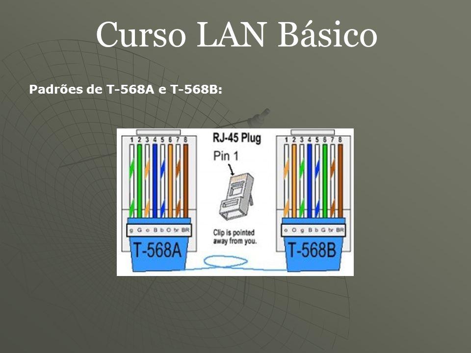 Curso LAN Básico Padrões de T-568A e T-568B: