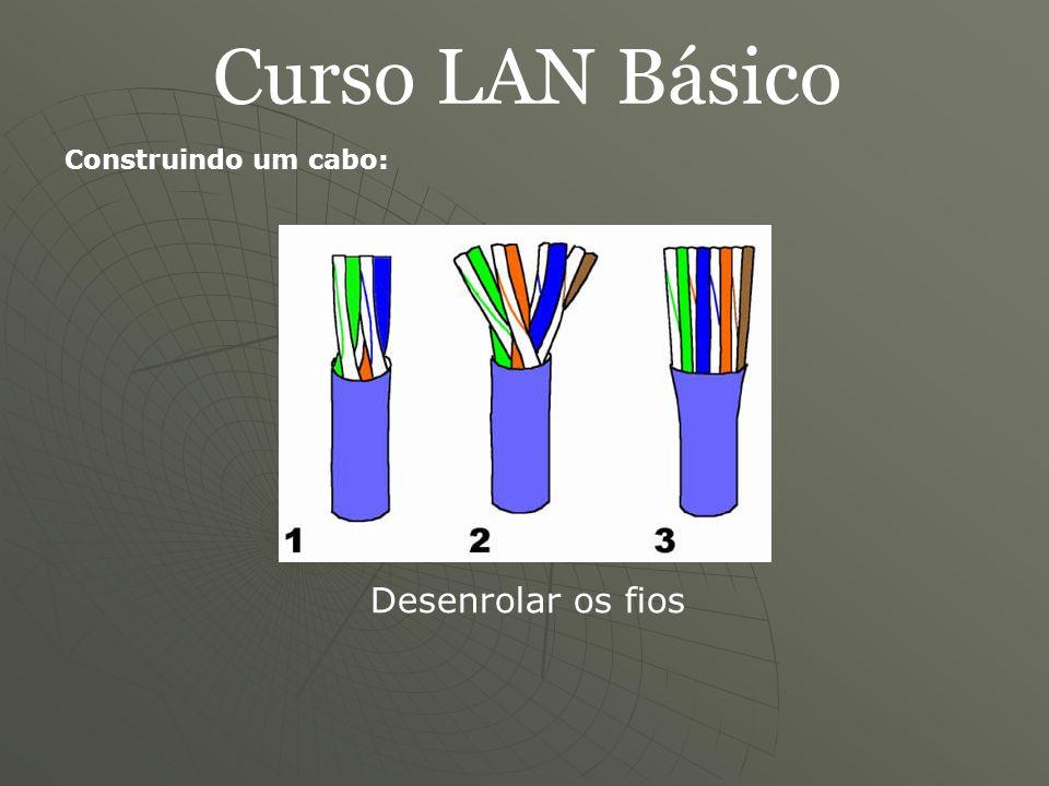 Curso LAN Básico Construindo um cabo: Desenrolar os fios