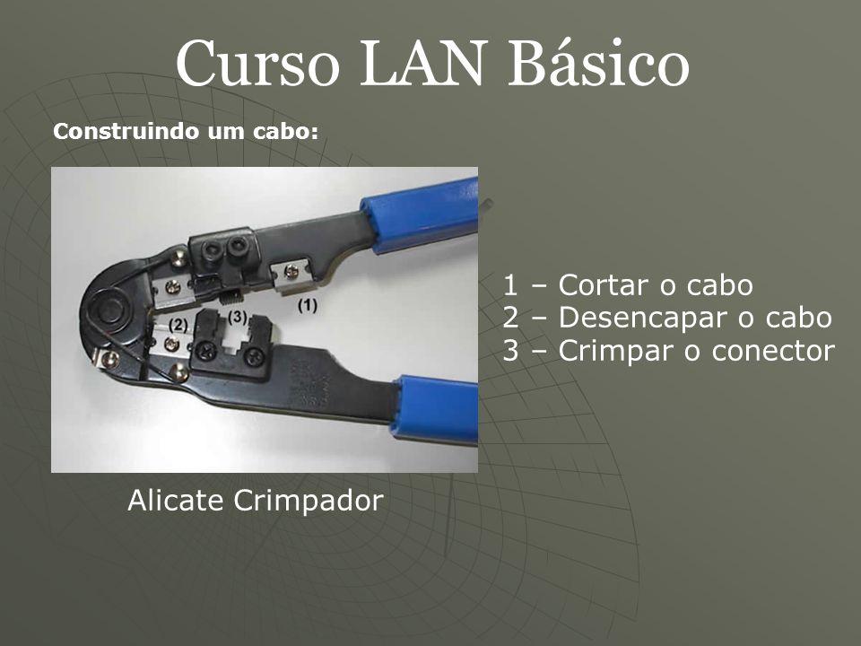 Curso LAN Básico 1 – Cortar o cabo 2 – Desencapar o cabo