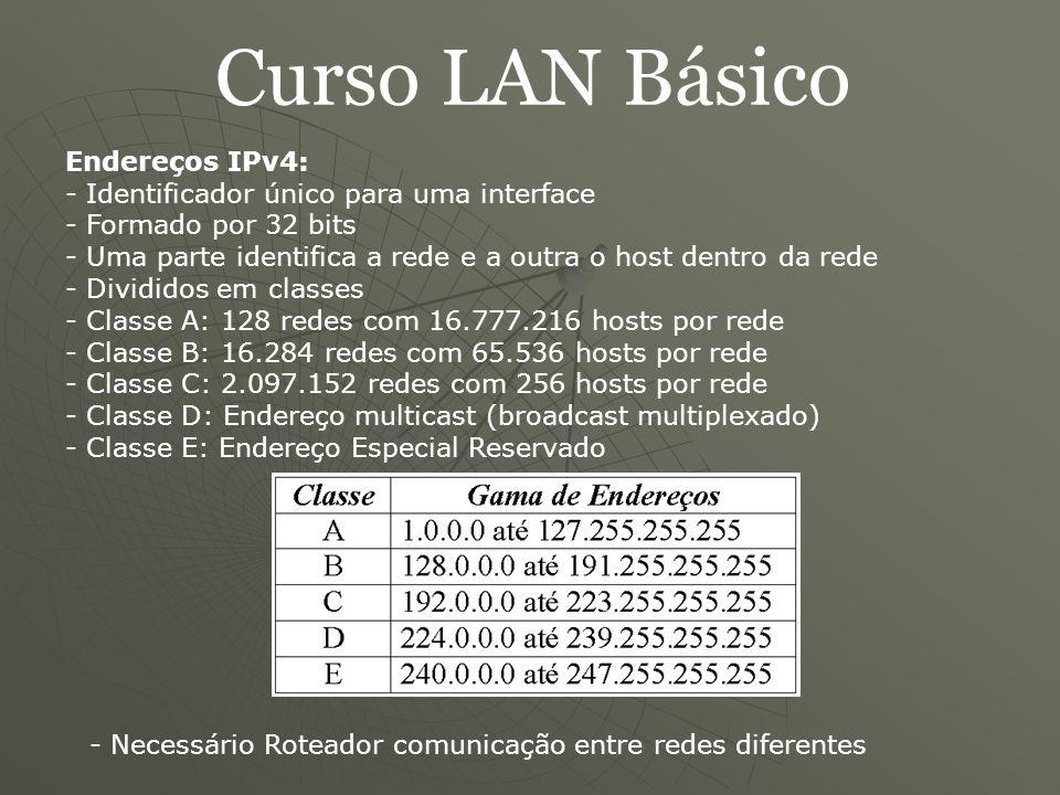 Curso LAN Básico Endereços IPv4: