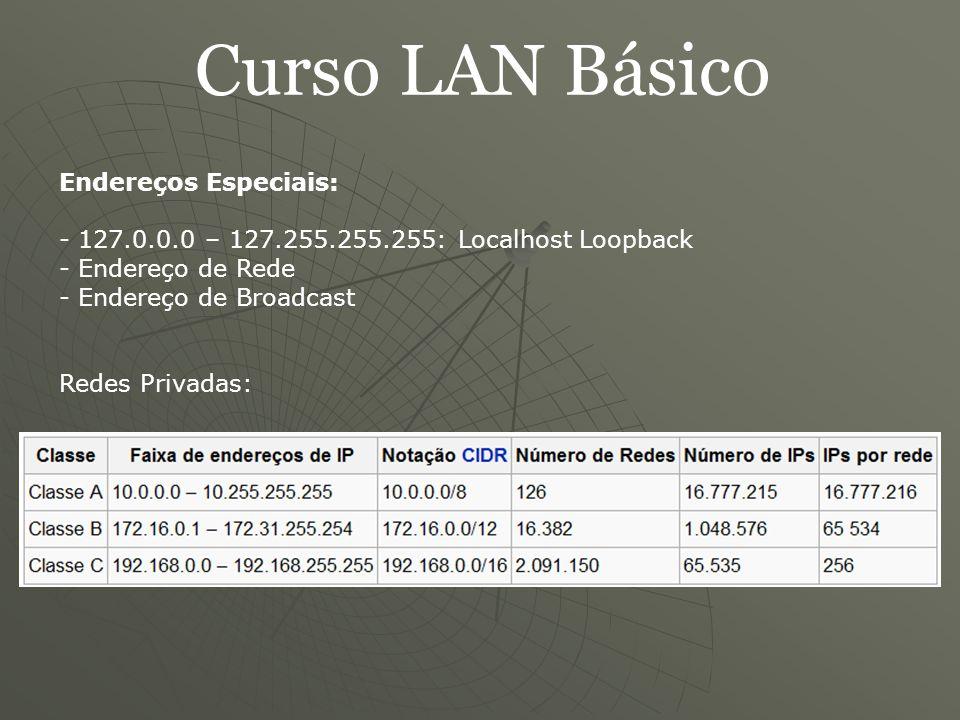 Curso LAN Básico Endereços Especiais: