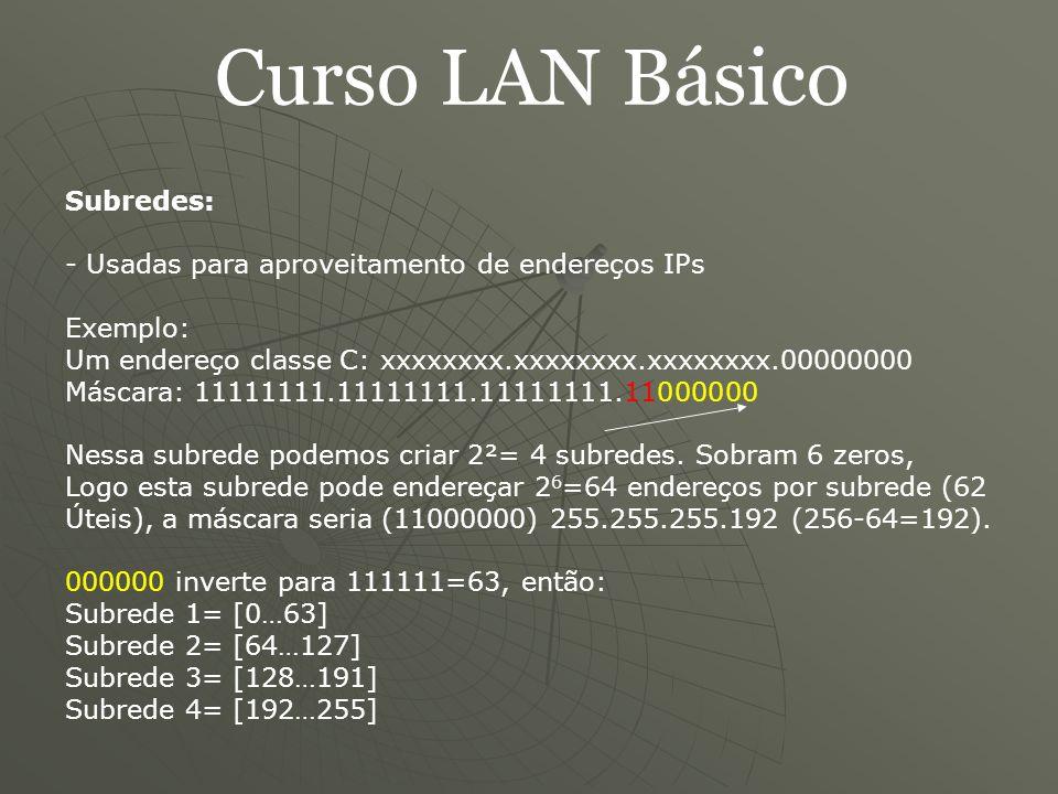 Curso LAN Básico Subredes: