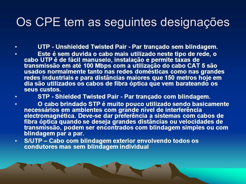 Os CPE tem as seguintes designações
