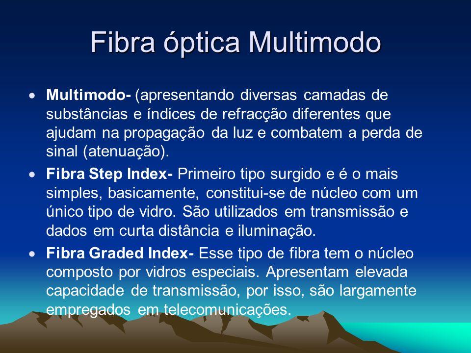 Fibra óptica Multimodo