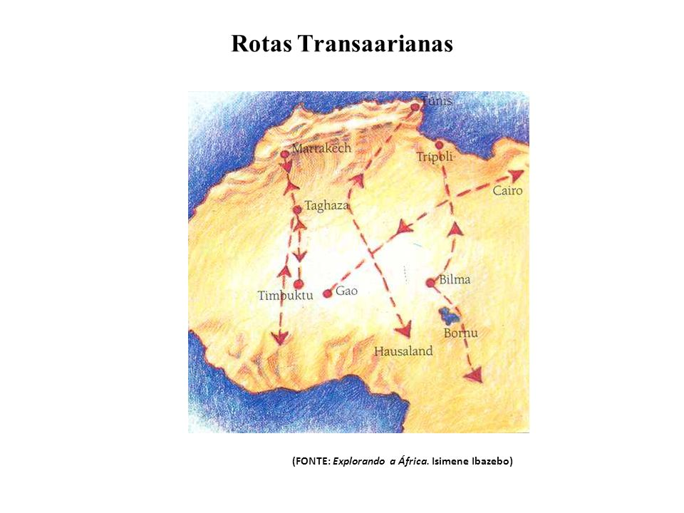 Rotas Transaarianas (FONTE: Explorando a África. Isimene Ibazebo)