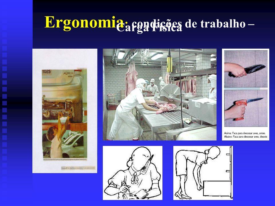 Ergonomia: condições de trabalho – Carga Física