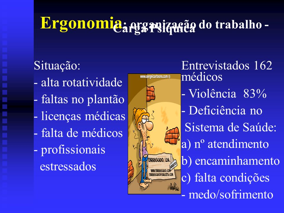 Ergonomia: organização do trabalho - Carga Psíquica