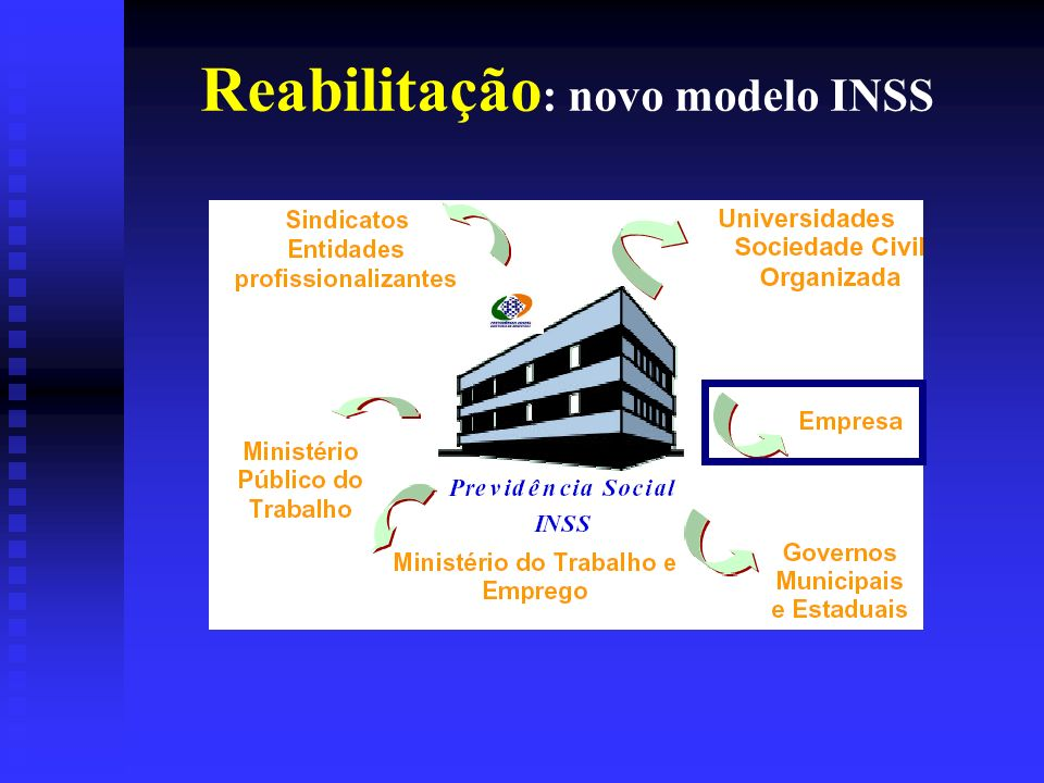 Reabilitação: novo modelo INSS