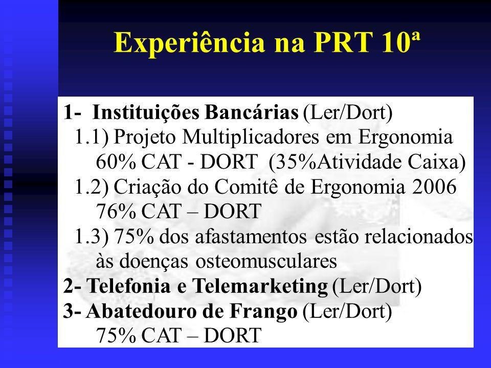 Experiência na PRT 10ª 1- Instituições Bancárias (Ler/Dort)