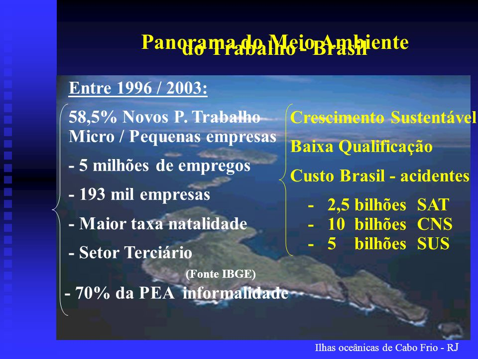 Panorama do Meio Ambiente do Trabalho - Brasil