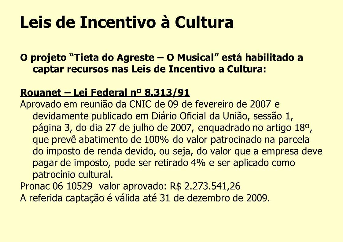 Leis de Incentivo à Cultura