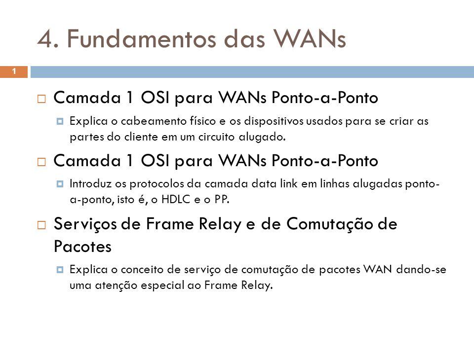 4. Fundamentos das WANs Camada 1 OSI para WANs Ponto-a-Ponto