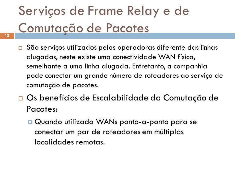Serviços de Frame Relay e de Comutação de Pacotes