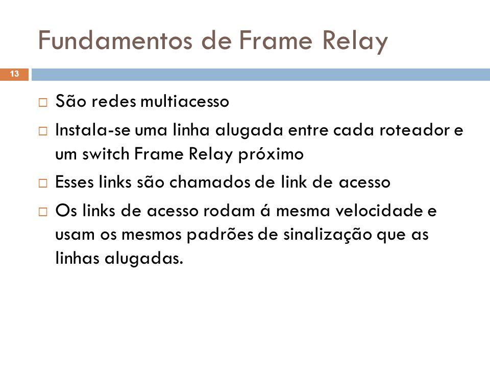 Fundamentos de Frame Relay