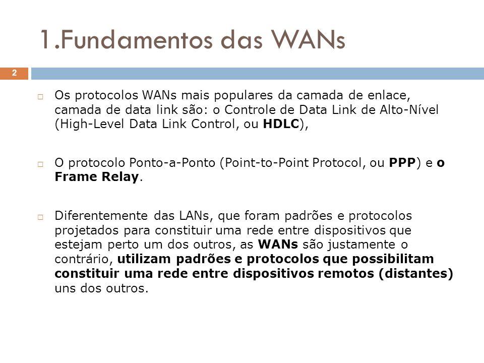 1.Fundamentos das WANs