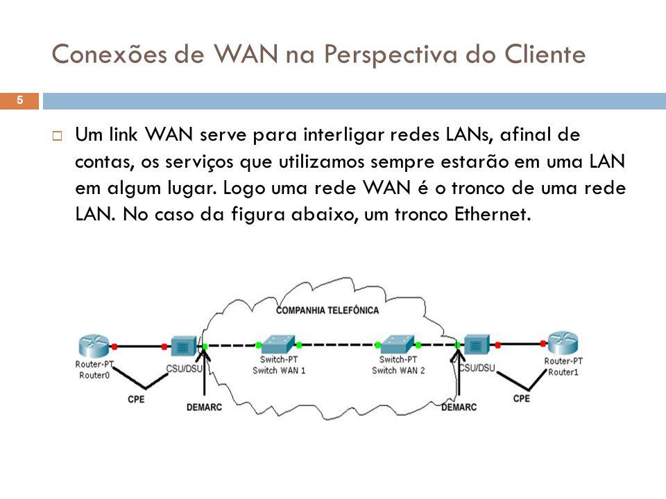 Conexões de WAN na Perspectiva do Cliente