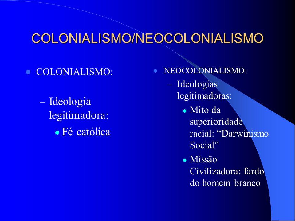 COLONIALISMO/NEOCOLONIALISMO