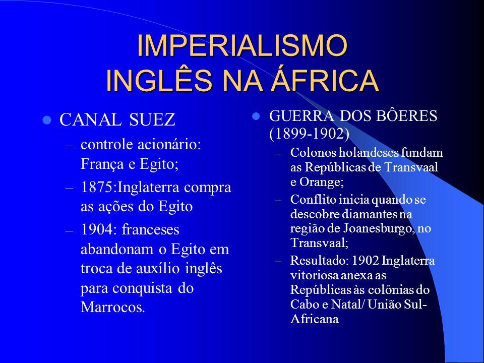 IMPERIALISMO INGLÊS NA ÁFRICA
