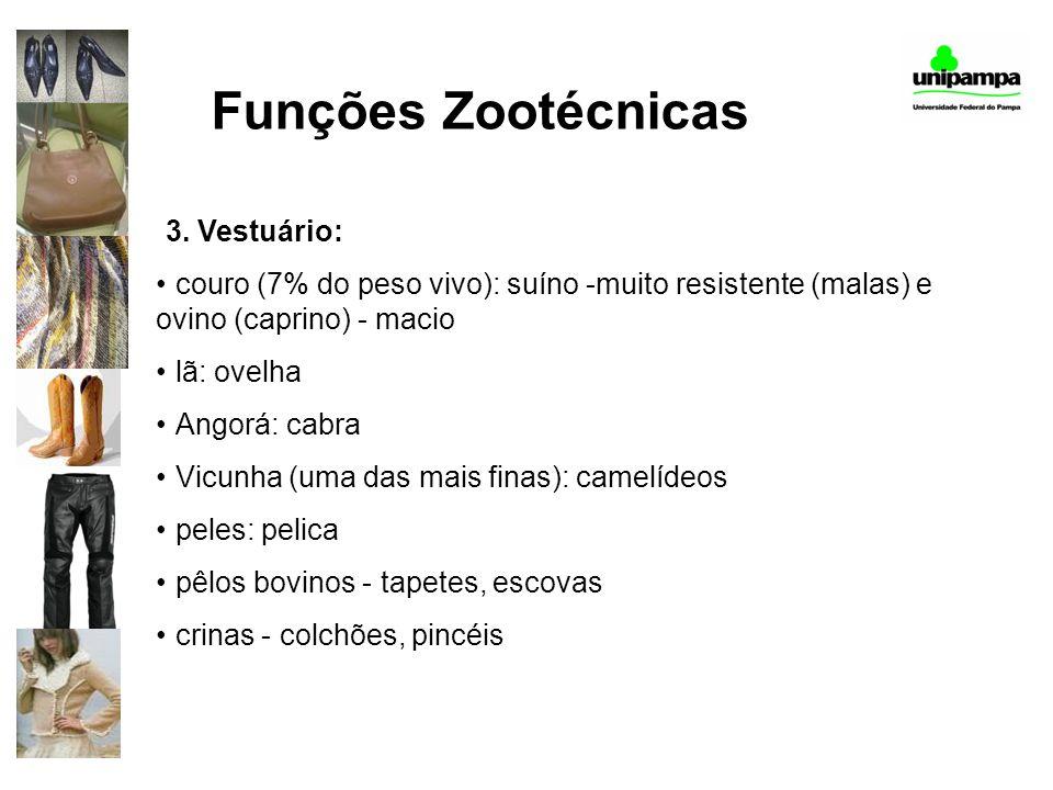 Funções Zootécnicas 3. Vestuário: