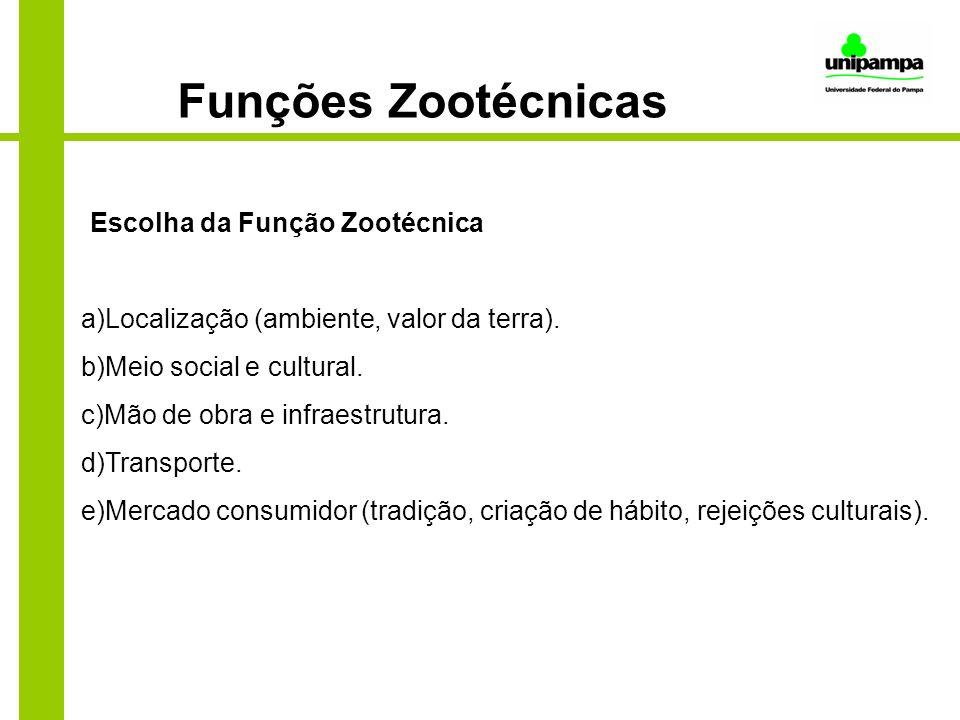 Funções Zootécnicas Escolha da Função Zootécnica