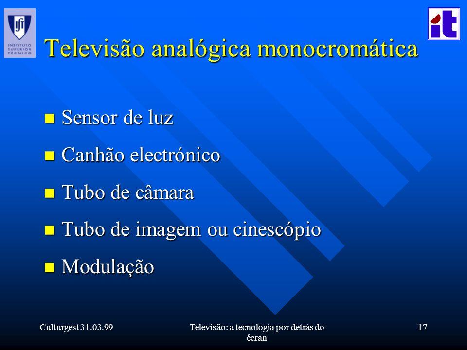 Televisão analógica monocromática