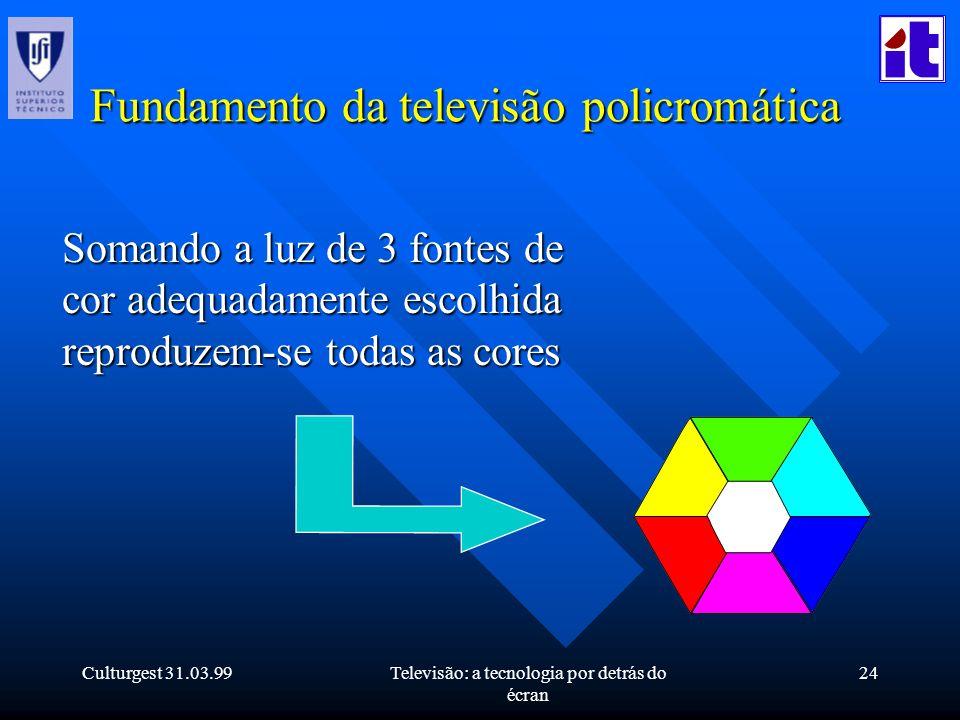Fundamento da televisão policromática