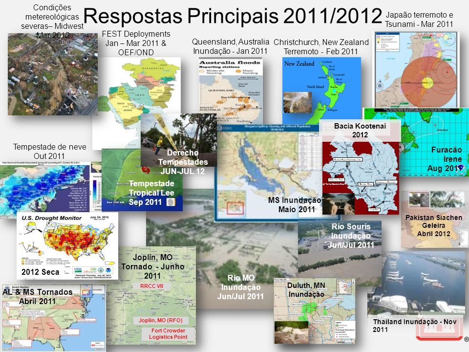 Respostas Principais 2011/2012