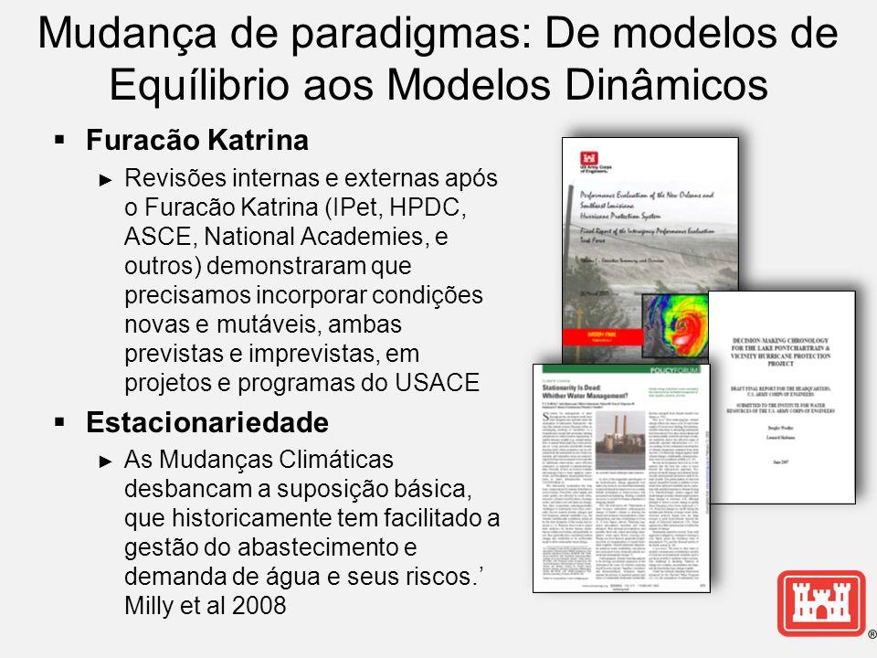 Mudança de paradigmas: De modelos de Equílibrio aos Modelos Dinâmicos