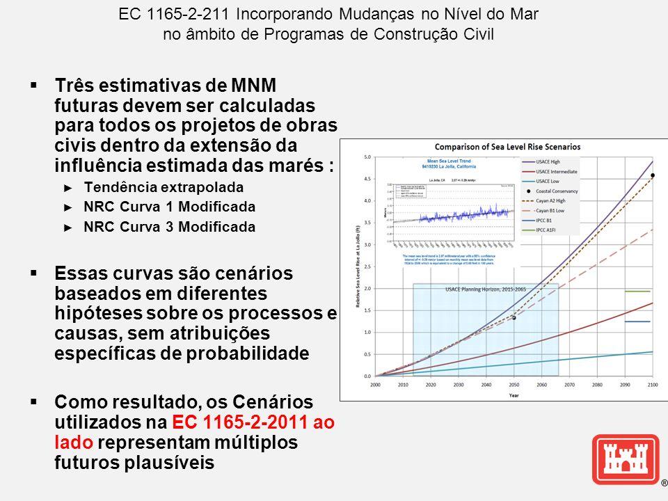 EC 1165-2-211 Incorporando Mudanças no Nível do Mar no âmbito de Programas de Construção Civil