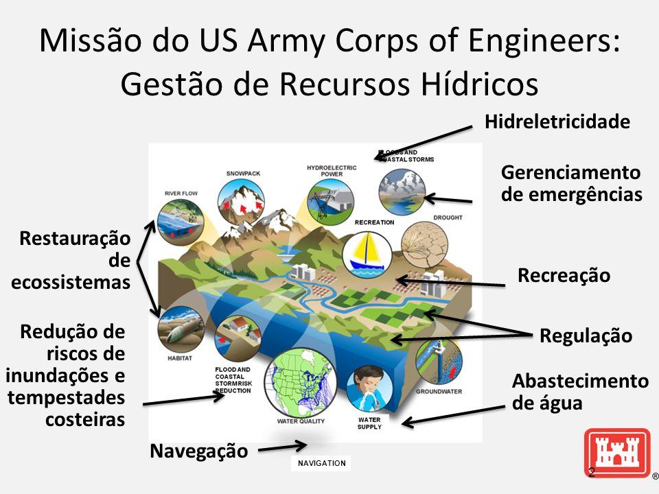 Missão do US Army Corps of Engineers: Gestão de Recursos Hídricos