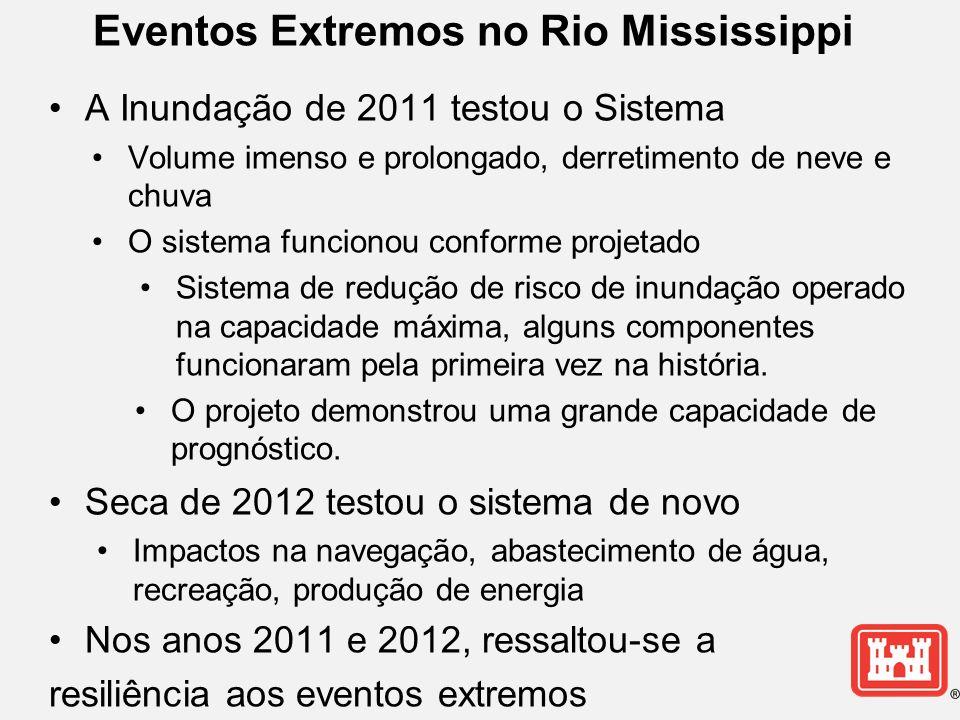 Eventos Extremos no Rio Mississippi