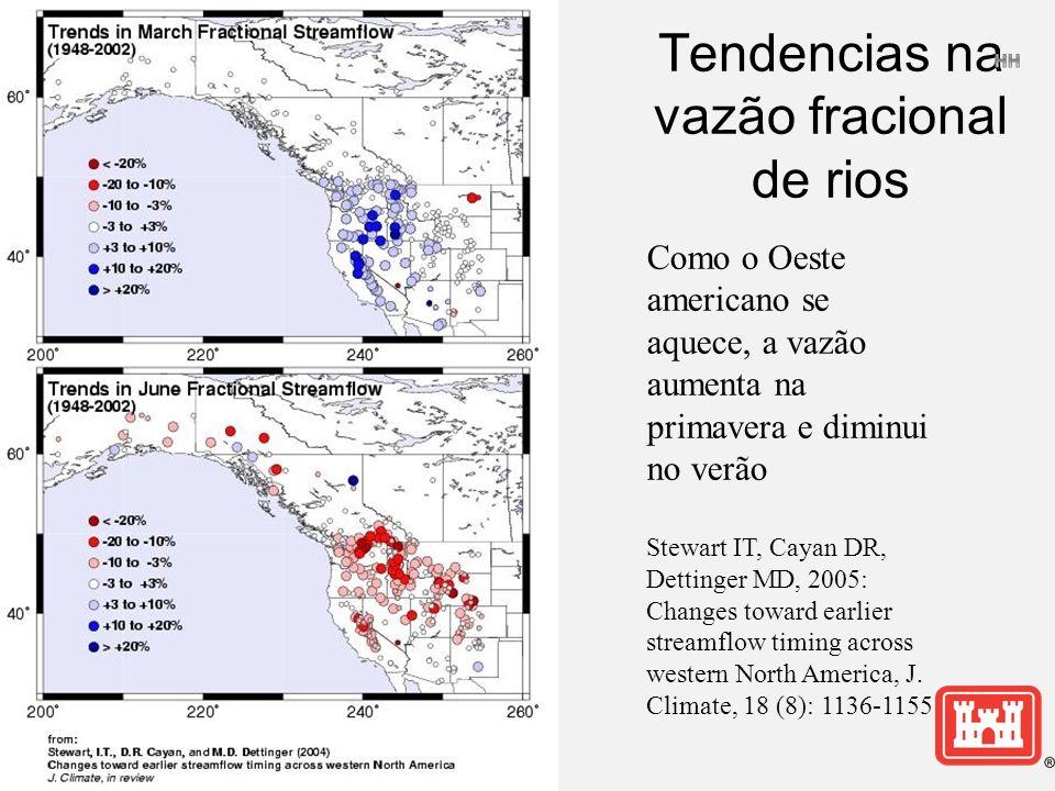 Tendencias na vazão fracional de rios