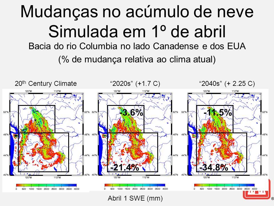 Mudanças no acúmulo de neve Simulada em 1º de abril