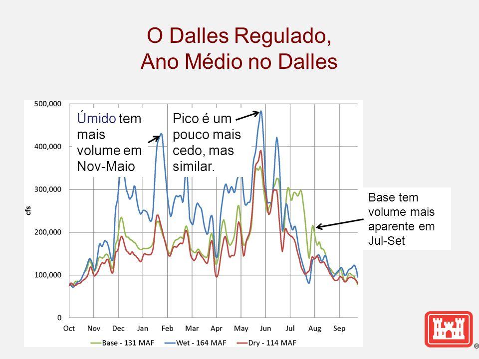 O Dalles Regulado, Ano Médio no Dalles