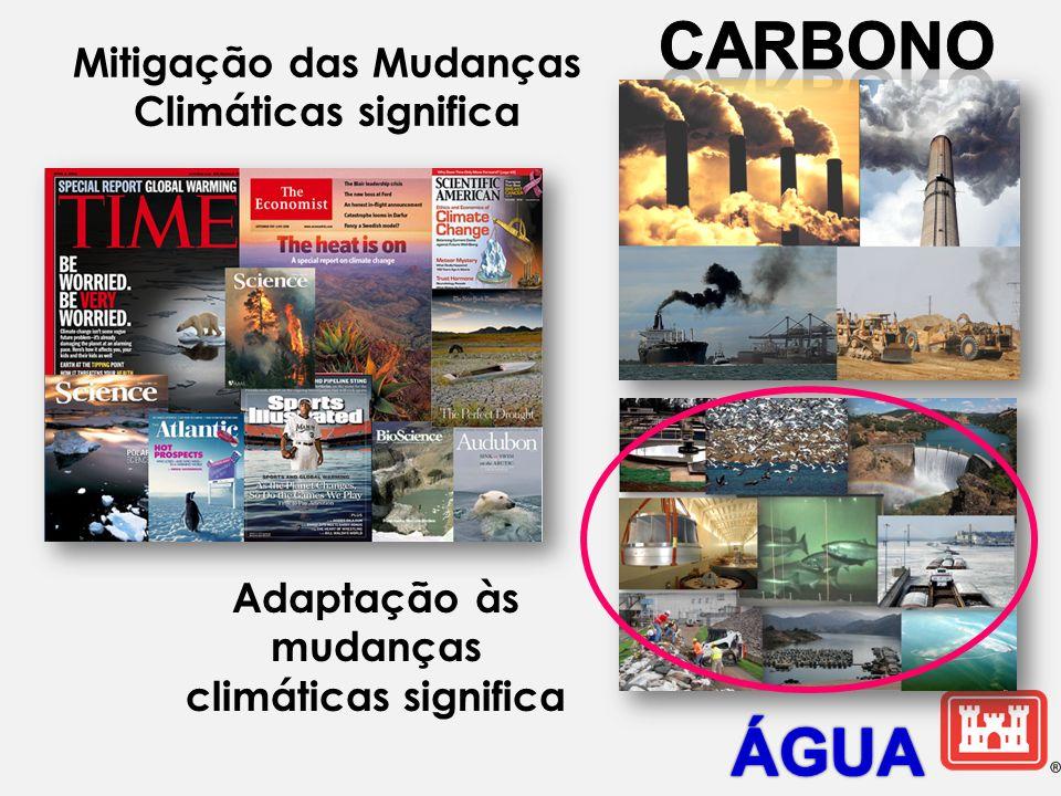 CarbonO ÁGUA Mitigação das Mudanças Climáticas significa