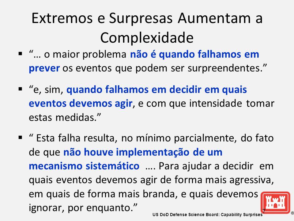 Extremos e Surpresas Aumentam a Complexidade