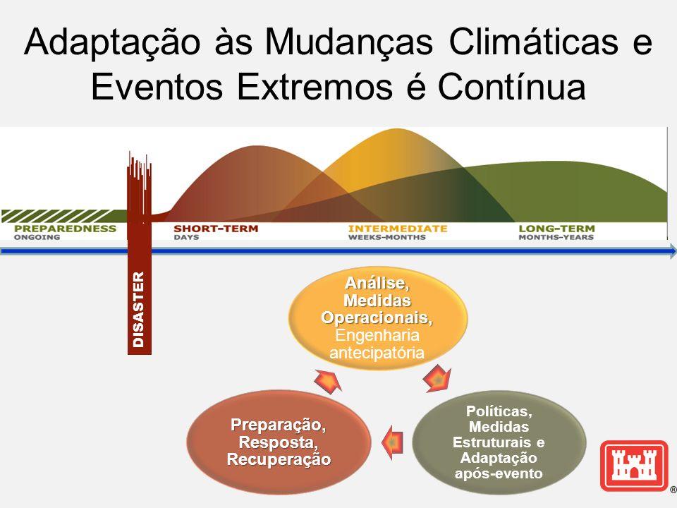 Adaptação às Mudanças Climáticas e Eventos Extremos é Contínua